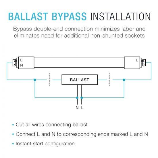 Ballast Bypass